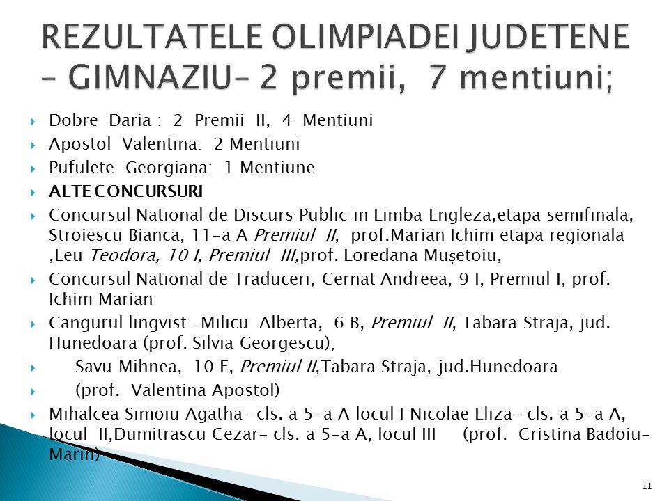  Dobre Daria : 2 Premii II, 4 Mentiuni  Apostol Valentina: 2 Mentiuni  Pufulete Georgiana: 1 Mentiune  ALTE CONCURSURI  Concursul National de Dis