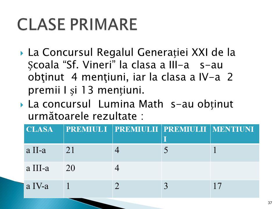 " La Concursul Regalul Generaiei XXI de la coala ""Sf. Vineri"" la clasa a III-a s-au obţinut 4 menţiuni, iar la clasa a IV-a 2 premii I i 13 meniuni. "