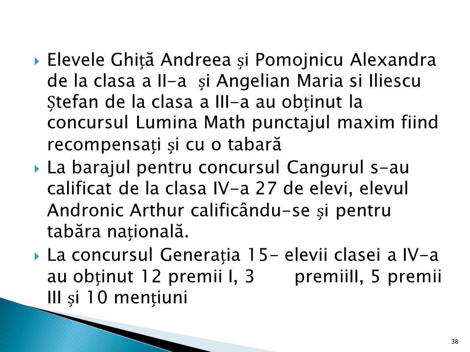  Elevele Ghiă Andreea i Pomojnicu Alexandra de la clasa a II-a i Angelian Maria si Iliescu tefan de la clasa a III-a au obinut la concursul Lumina Ma