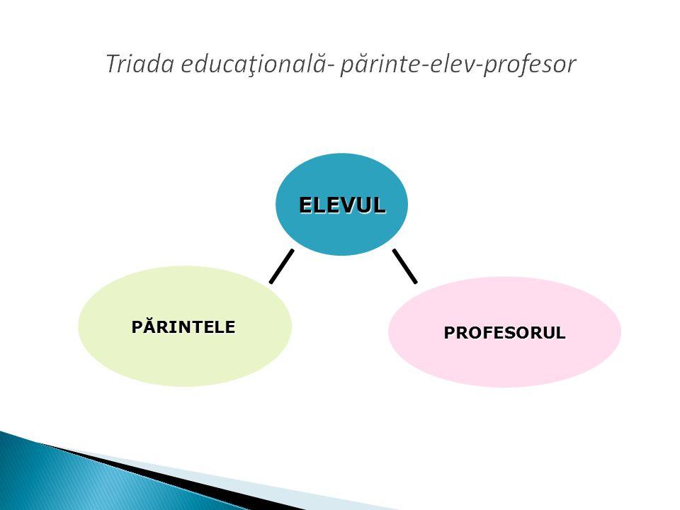 DEZVOLTAREAELEVULULUI Dezvoltarea fizică şi a sănătăţii Dezvoltarea limbajului şi comunicării Capacităţi şi atitudini în învăţareDezvoltarea socio- emoţională Dezvoltarea cognitivă