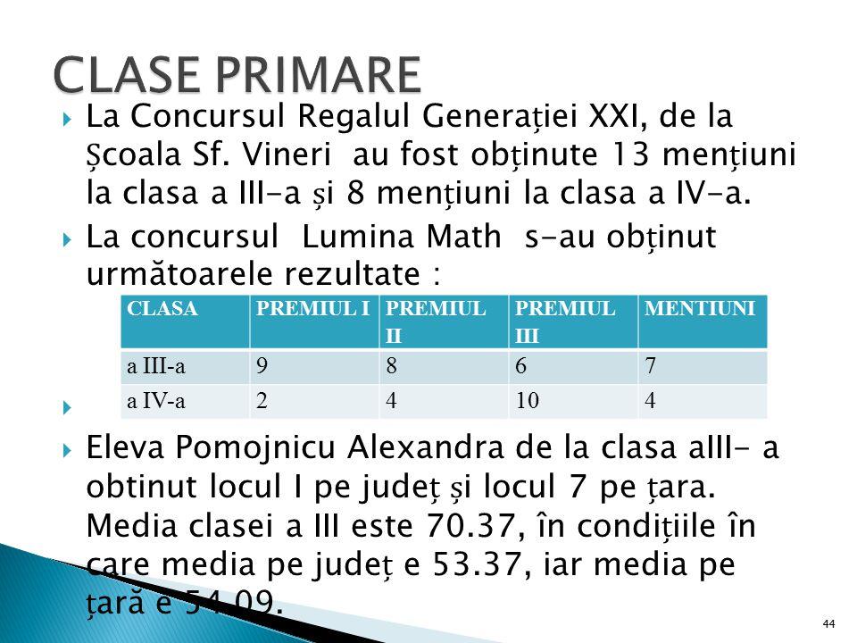  La Concursul Regalul Generaiei XXI, de la coala Sf. Vineri au fost obinute 13 meniuni la clasa a III-a i 8 meniuni la clasa a IV-a.  La concursul L