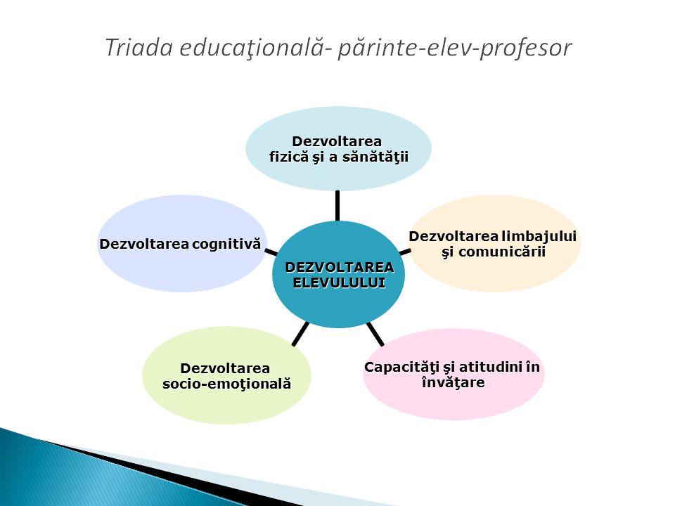 DEZVOLTAREAELEVULULUI Dezvoltarea fizică şi a sănătăţii Dezvoltarea limbajului şi comunicării Capacităţi şi atitudini în învăţareDezvoltarea socio- em