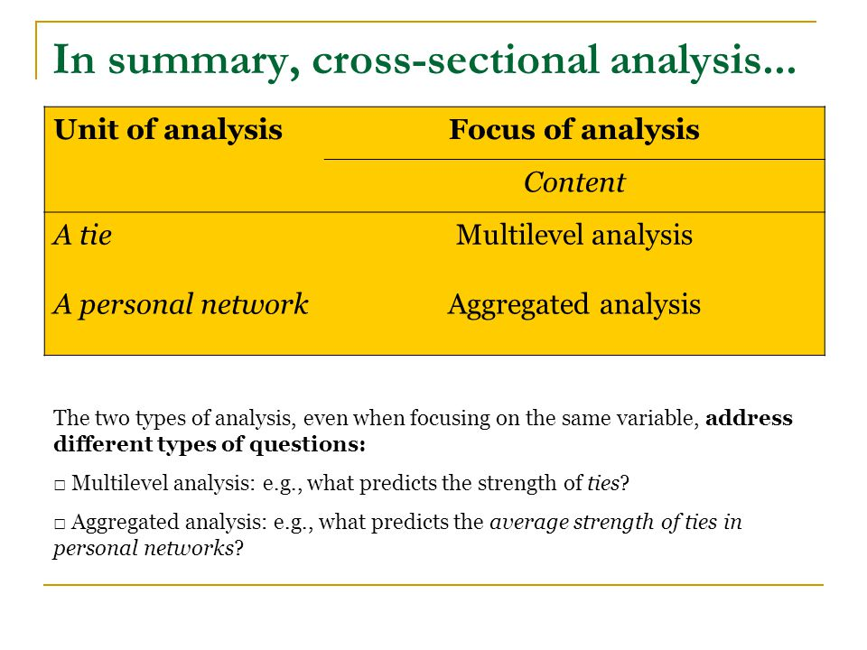 In summary, cross-sectional analysis...