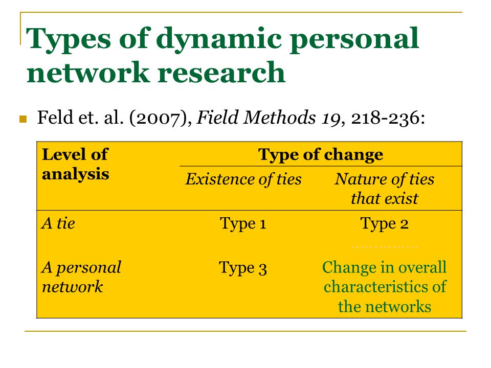 Types of dynamic personal network research Feld et.