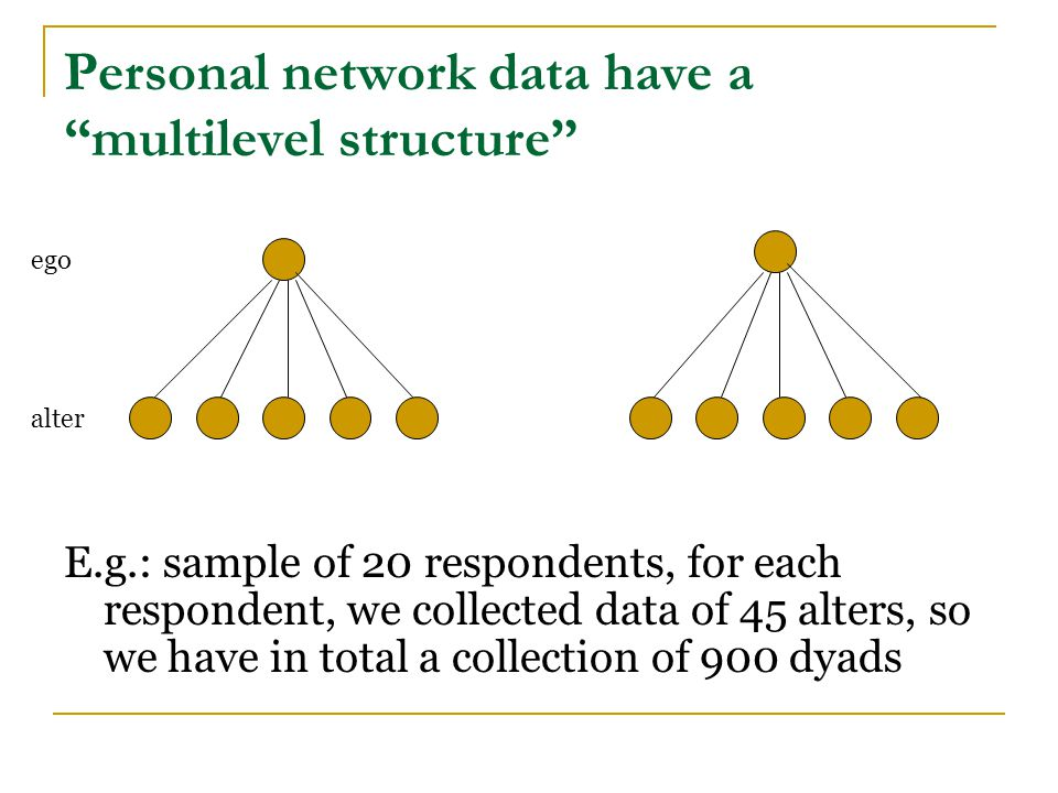 Personal network data have a multilevel structure E.g.: sample of 20 respondents, for each respondent, we collected data of 45 alters, so we have in total a collection of 900 dyads ego alter