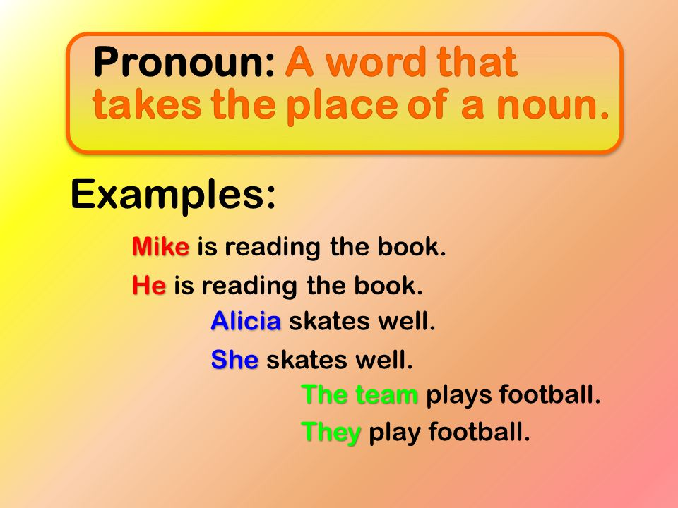 Examples: Mike Mike is reading the book. He He is reading the book. Alicia Alicia skates well. She She skates well. The team The team plays football.