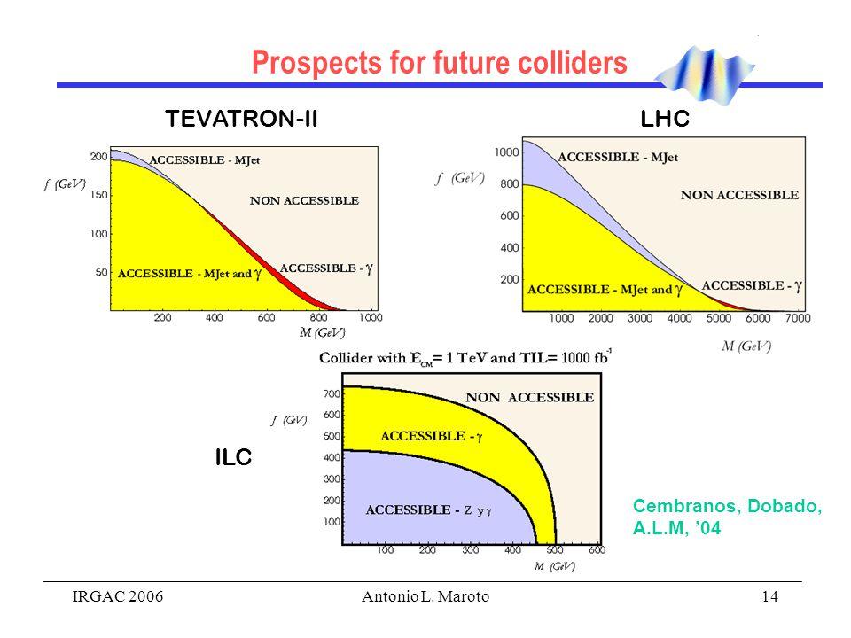 IRGAC 2006Antonio L. Maroto14 Prospects for future colliders TEVATRON-IILHC ILC Cembranos, Dobado, A.L.M, '04