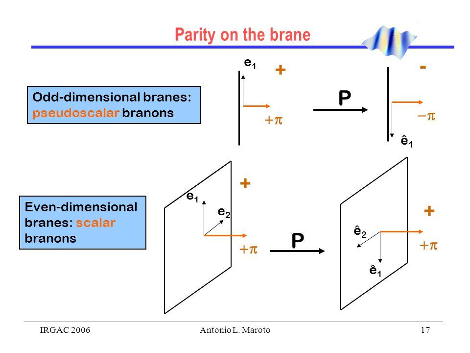 IRGAC 2006Antonio L. Maroto17 + e1e1  - ê1ê1  + e1e1 e2e2  + ê2ê2 ê1ê1 Parity on the brane Odd-dimensional branes: pseudoscalar branons Even-dim