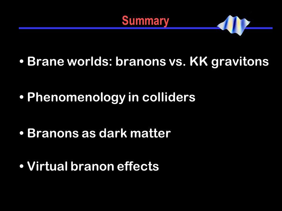 IRGAC 2006Antonio L. Maroto2 Brane worlds: branons vs. KK gravitons Phenomenology in colliders Branons as dark matter Virtual branon effects Summary
