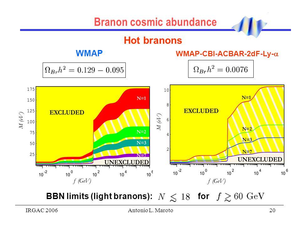 IRGAC 2006Antonio L. Maroto20 Branon cosmic abundance Hot branons WMAP WMAP-CBI-ACBAR-2dF-Ly-  BBN limits (light branons): for