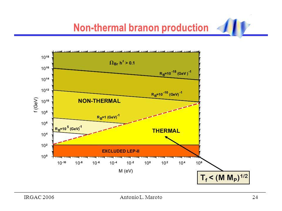 IRGAC 2006Antonio L. Maroto24 Non-thermal branon production T f < (M M P ) 1/2
