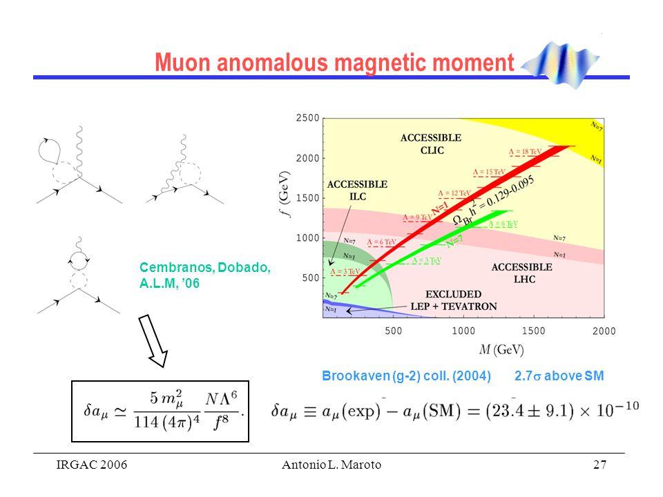 IRGAC 2006Antonio L. Maroto27 Muon anomalous magnetic moment Cembranos, Dobado, A.L.M, '06 Brookaven (g-2) coll. (2004) 2.7  above SM