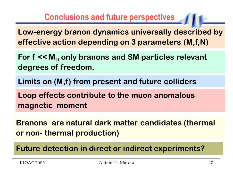 IRGAC 2006Antonio L. Maroto28 Conclusions and future perspectives Low-energy branon dynamics universally described by effective action depending on 3