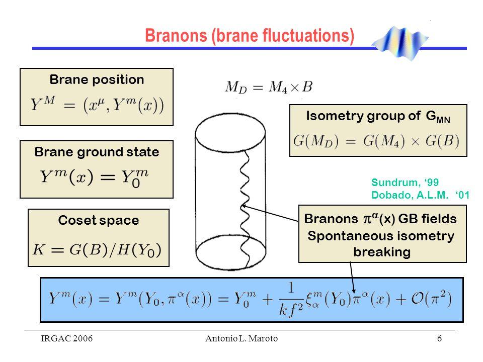 IRGAC 2006Antonio L. Maroto6 Coset space Isometry group of G MN Brane ground state Branons (brane fluctuations) Branons   (x) GB fields Spontaneous