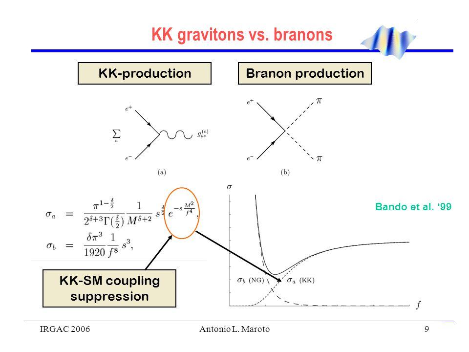 IRGAC 2006Antonio L. Maroto9 KK gravitons vs. branons KK-productionBranon production KK-SM coupling suppression Bando et al. '99