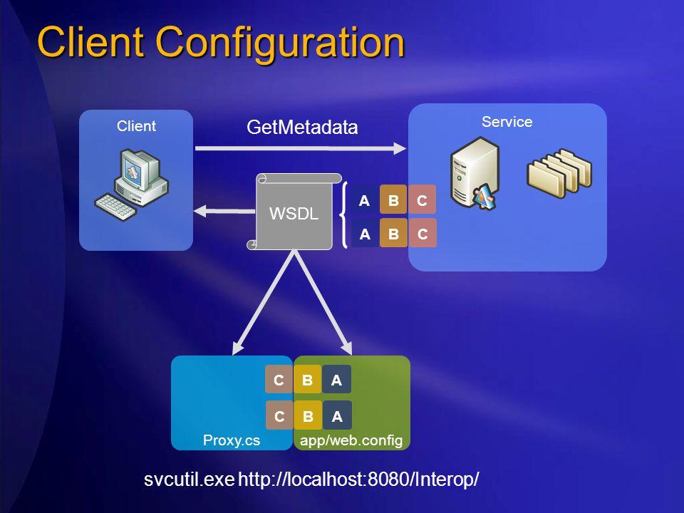 app/web.config Client Proxy.cs Service Client Configuration CBA CBA A BC GetMetadata WSDL A BC svcutil.exe http://localhost:8080/Interop/