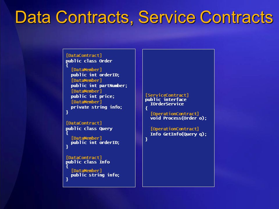 Data Contracts, Service Contracts [DataContract] public class Order { [DataMember] public int orderID; [DataMember] public int partNumber; [DataMember] public int price; [DataMember] private string info; } [DataContract] public class Query { [DataMember] public int orderID; } [DataContract] public class Info { [DataMember] public string info; } [ServiceContract] public interface IOrderService { [OperationContract] void Process(Order o); [OperationContract] Info GetInfo(Query q); }