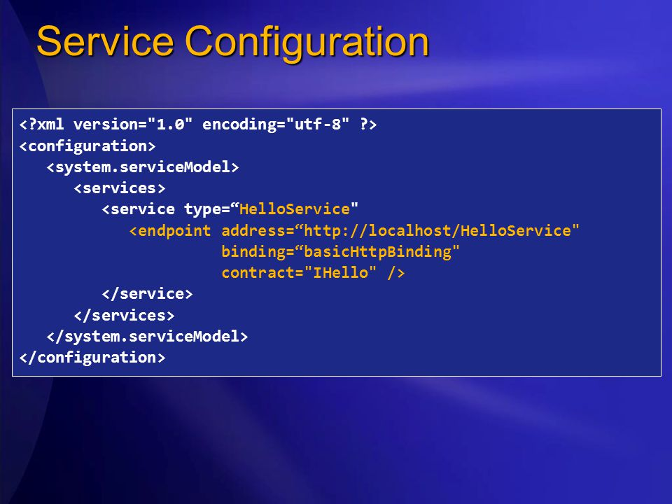 Service Configuration <service type= HelloService <endpoint address= http://localhost/HelloService binding= basicHttpBinding contract= IHello />
