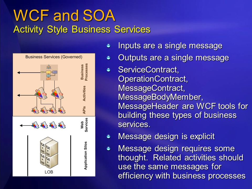 WCF and SOA Activity Style Business Services Inputs are a single message Outputs are a single message ServiceContract, OperationContract, MessageContract, MessageBodyMember, MessageHeader are WCF tools for building these types of business services.