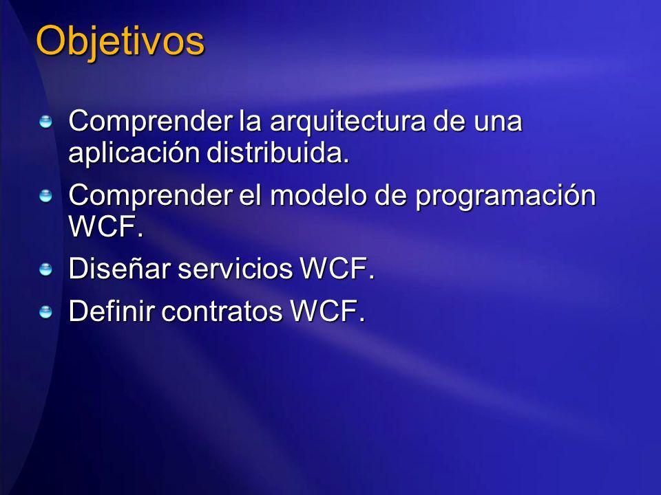 Objetivos Comprender la arquitectura de una aplicación distribuida.