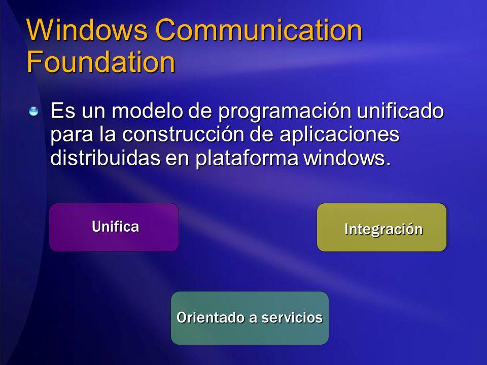 Windows Communication Foundation Es un modelo de programación unificado para la construcción de aplicaciones distribuidas en plataforma windows.