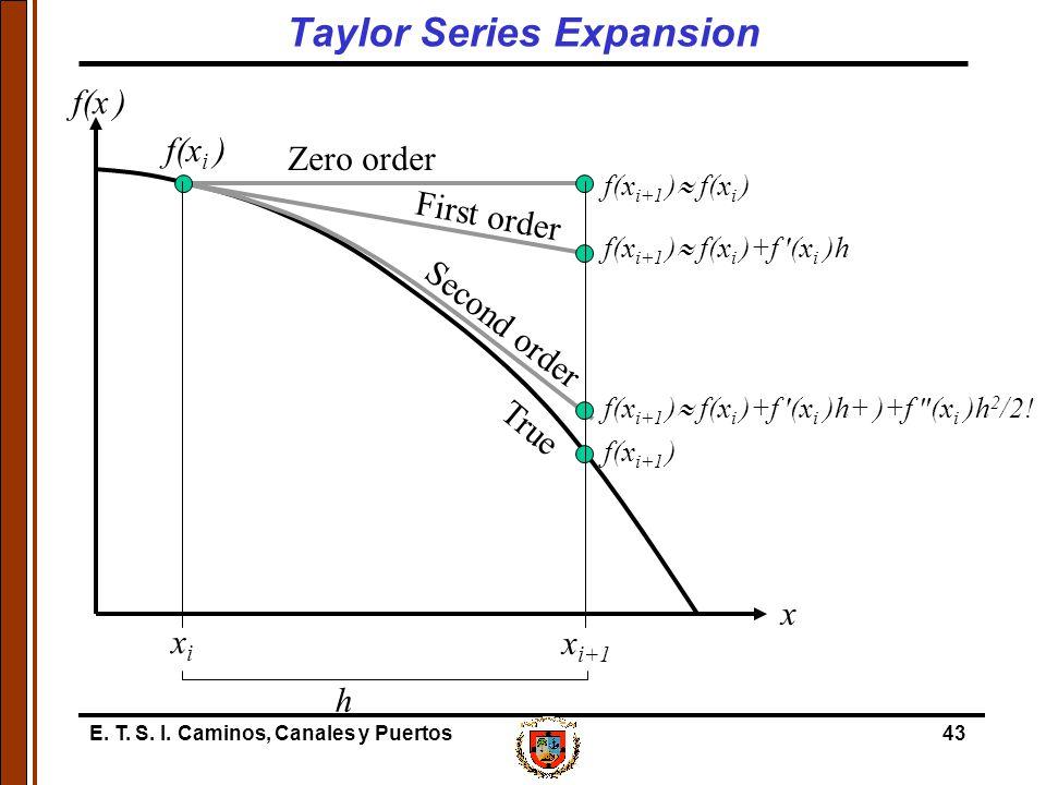 E. T. S. I. Caminos, Canales y Puertos43 Zero order First order Second order f(x i ) f(x i+1 )  f(x i ) f(x i+1 )  f(x i )+f '(x i )h f(x i+1 )  f(