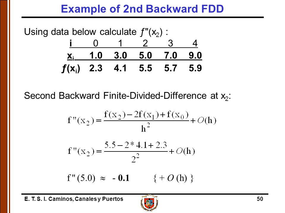 E. T. S. I. Caminos, Canales y Puertos50 Using data below calculate ƒ