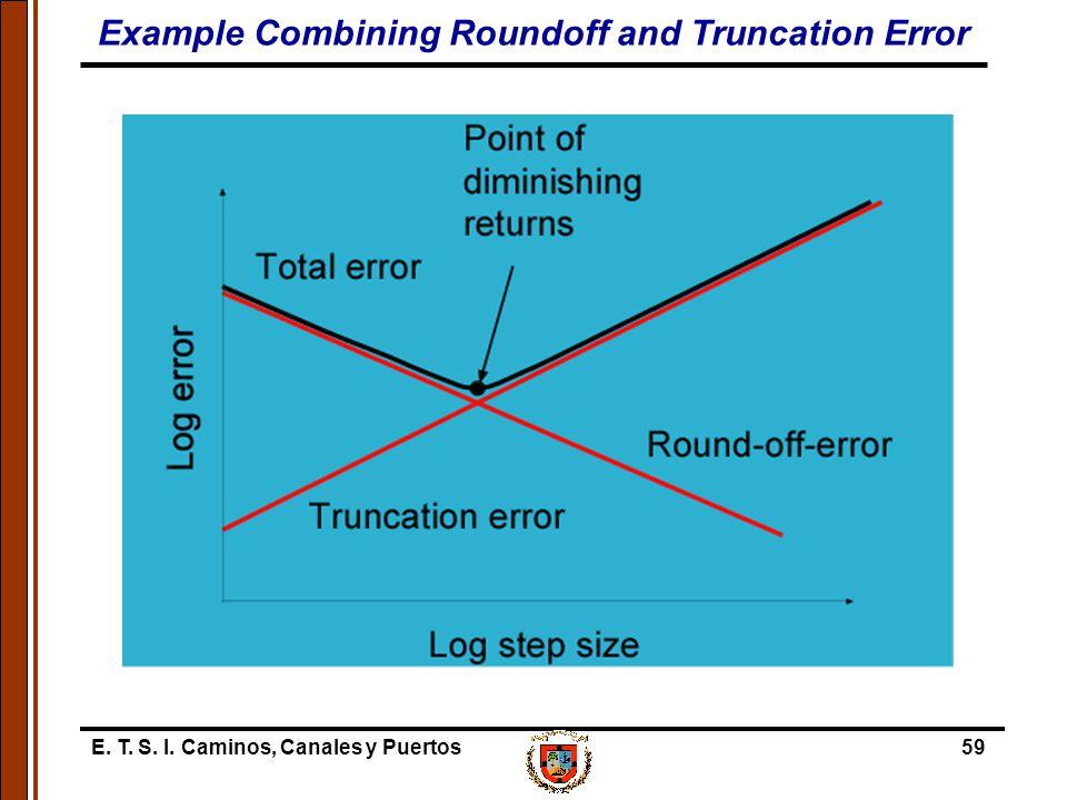E. T. S. I. Caminos, Canales y Puertos59 Example Combining Roundoff and Truncation Error