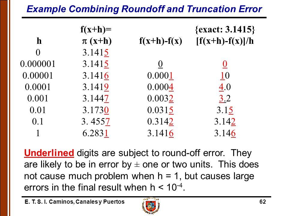E. T. S. I. Caminos, Canales y Puertos62 f(x+h)={exact: 3.1415} h  (x+h) f(x+h)-f(x)[f(x+h)-f(x)]/h 03.1415 0.0000013.141500 0.000013.14160.000110 0.