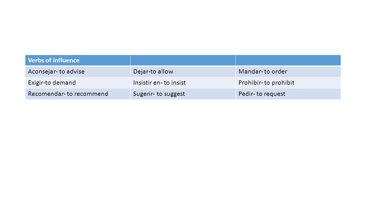 Verbs of influence Aconsejar- to adviseDejar-to allowMandar- to order Exigir-to demandInsistir en- to insistProhibir- to prohibit Recomendar- to recom