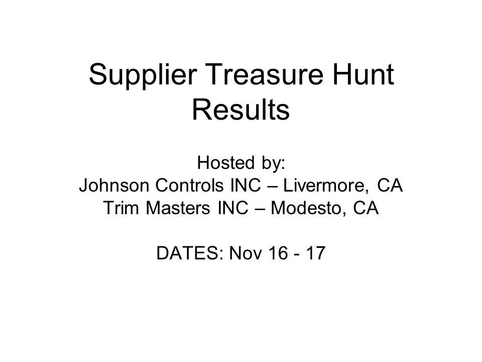 Supplier Treasure Hunt Results Hosted by: Johnson Controls INC – Livermore, CA Trim Masters INC – Modesto, CA DATES: Nov 16 - 17
