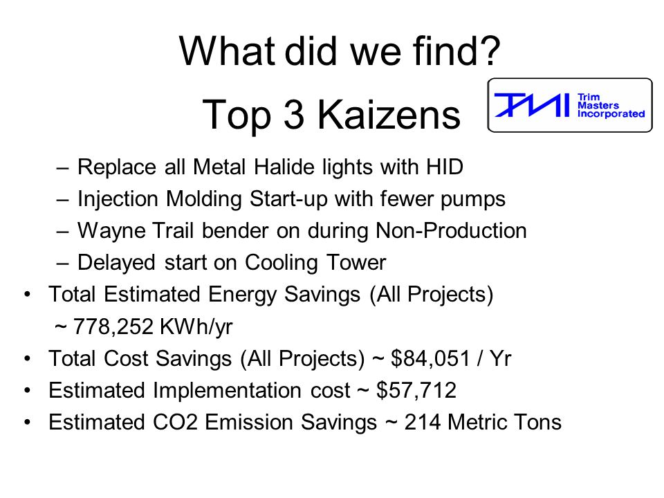 Top 3 Kaizens –Replace all Metal Halide lights with HID –Injection Molding Start-up with fewer pumps –Wayne Trail bender on during Non-Production –Delayed start on Cooling Tower Total Estimated Energy Savings (All Projects) ~ 778,252 KWh/yr Total Cost Savings (All Projects) ~ $84,051 / Yr Estimated Implementation cost ~ $57,712 Estimated CO2 Emission Savings ~ 214 Metric Tons What did we find?