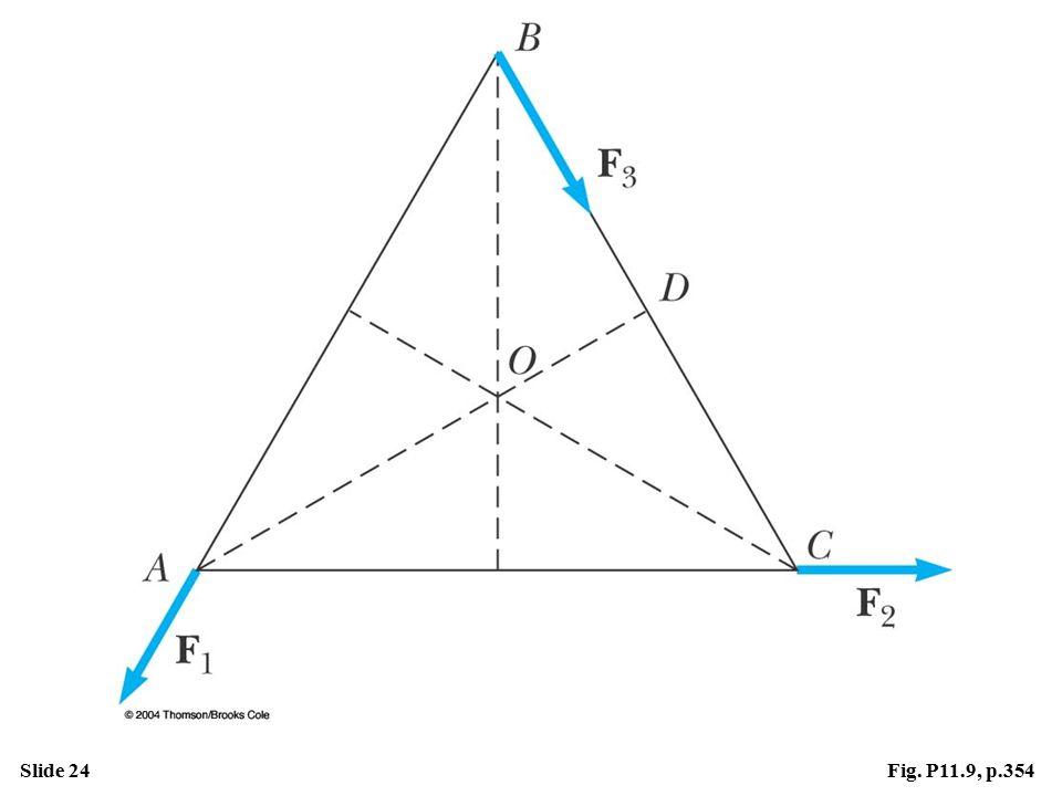 Slide 24Fig. P11.9, p.354