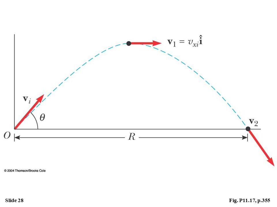 Slide 28Fig. P11.17, p.355