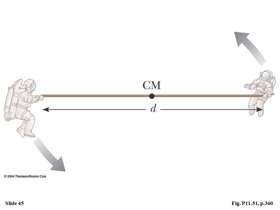Slide 45Fig. P11.51, p.360