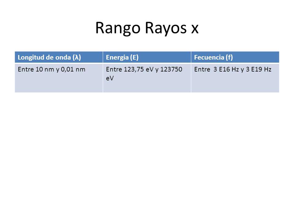Rango Rayos x Longitud de onda (λ)Energia (E)Fecuencia (f) Entre 10 nm y 0,01 nmEntre 123,75 eV y 123750 eV Entre 3 E16 Hz y 3 E19 Hz