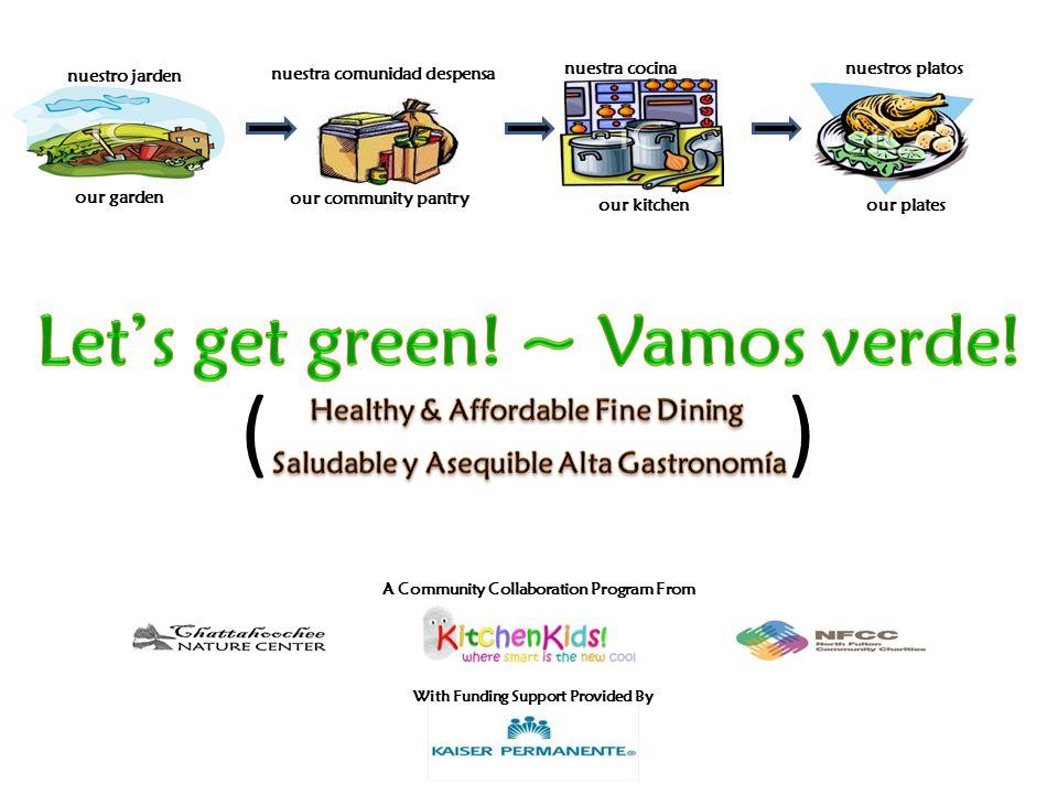 () our garden nuestro jarden our community pantry nuestra comunidad despensa our kitchen nuestra cocina our plates nuestros platos A Community Collabo