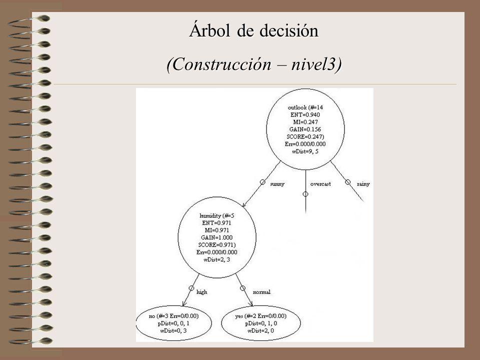 Árbol de decisión (Construcción – nivel3)