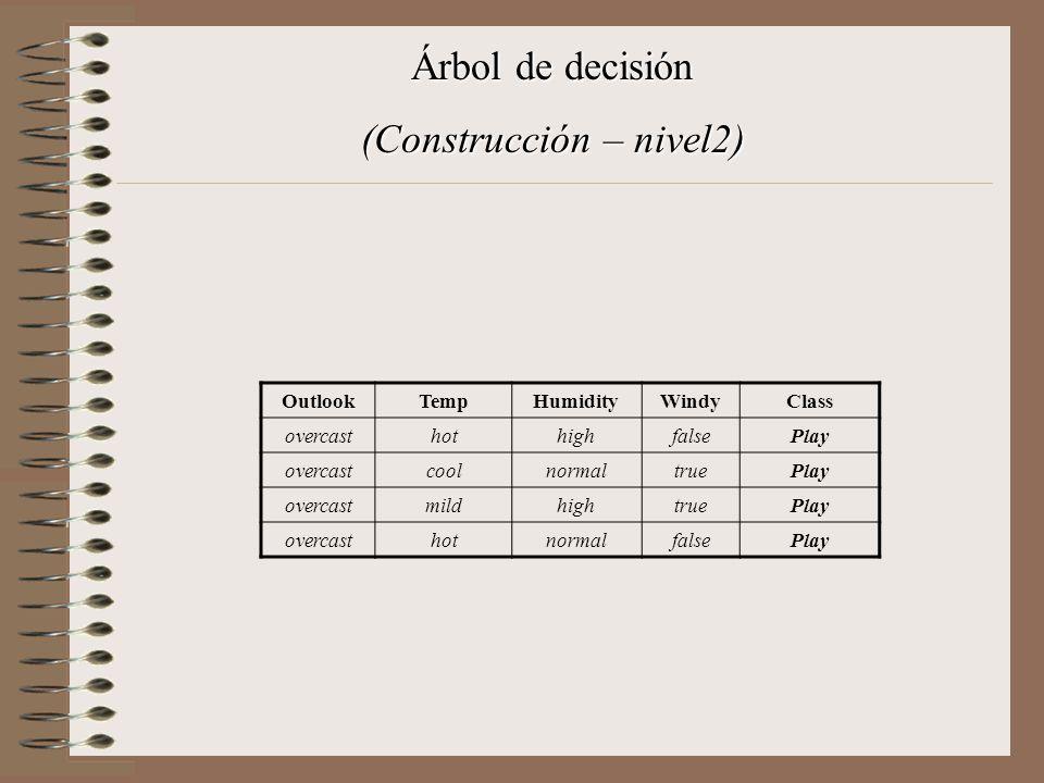 OutlookTempHumidityWindyClass overcasthothighfalsePlay overcastcoolnormaltruePlay overcastmildhightruePlay overcasthotnormalfalsePlay Árbol de decisión (Construcción – nivel2)