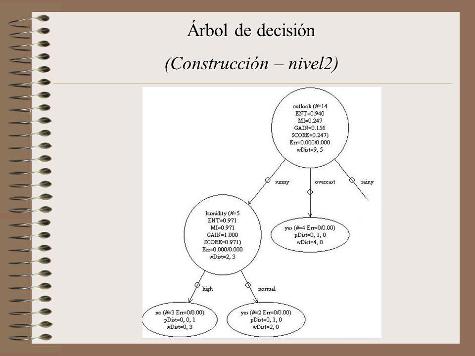 Árbol de decisión (Construcción – nivel2)