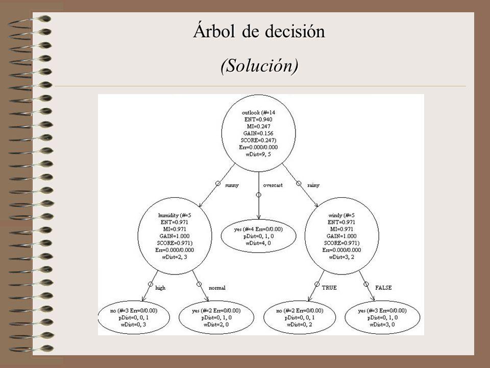 Árbol de decisión (Solución)