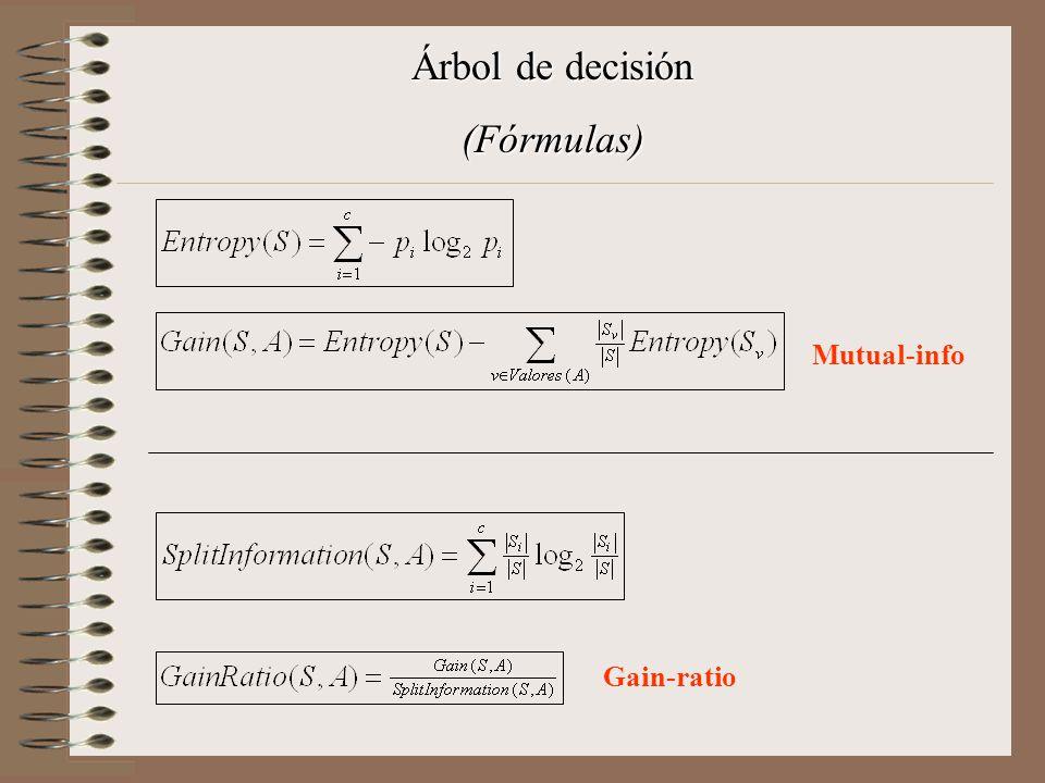 Árbol de decisión (Fórmulas) Mutual-info Gain-ratio