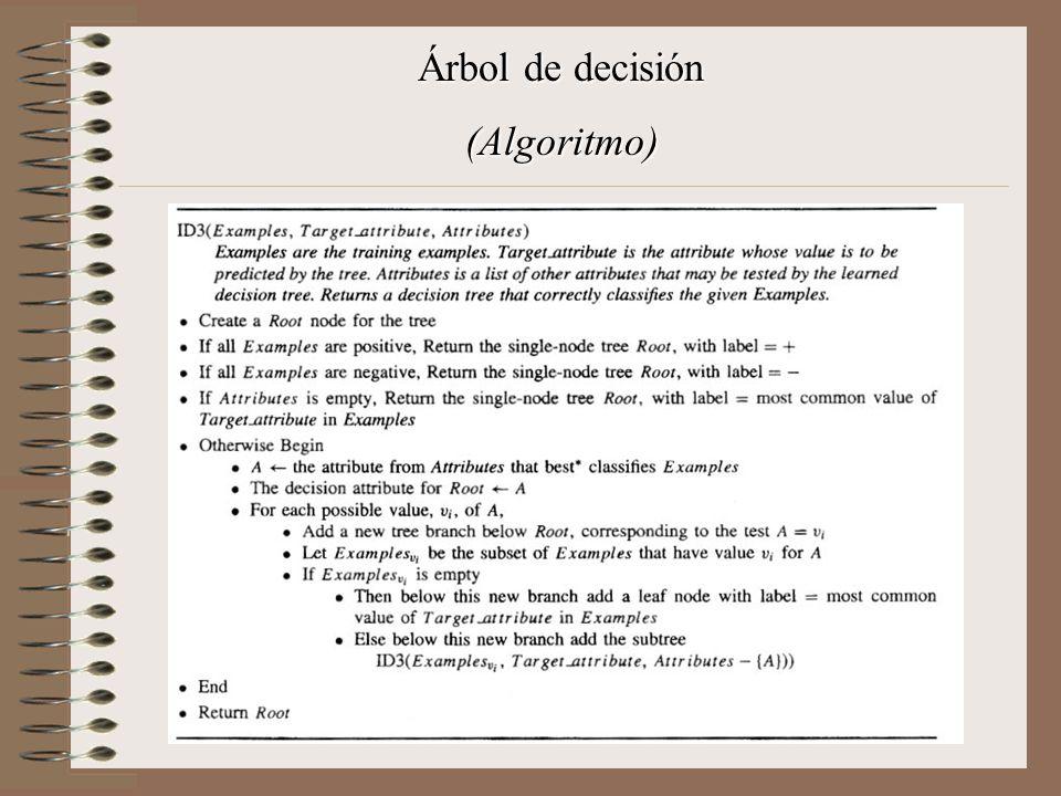 Árbol de decisión (Algoritmo)