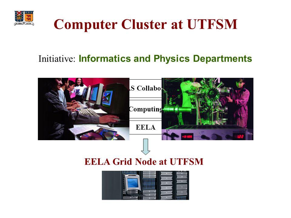 Computer Cluster at UTFSM Initiative: Informatics and Physics Departments ATLAS Collaboration LHC Computing Grid EELA EELA Grid Node at UTFSM