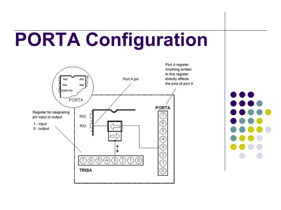 PORTA Configuration