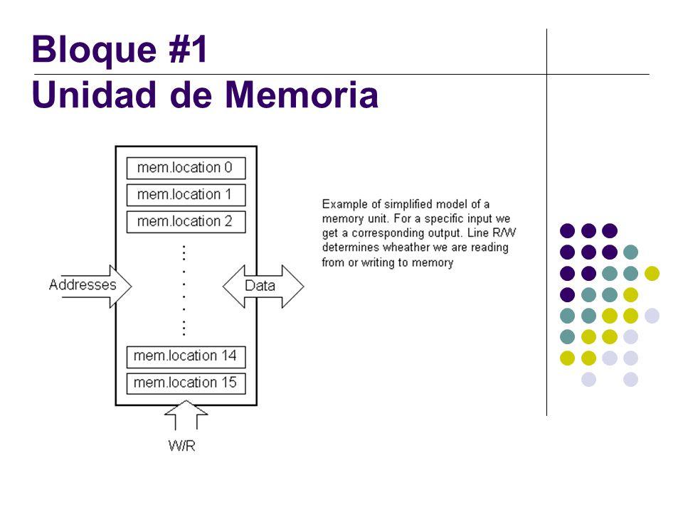 Bloque #1 Unidad de Memoria