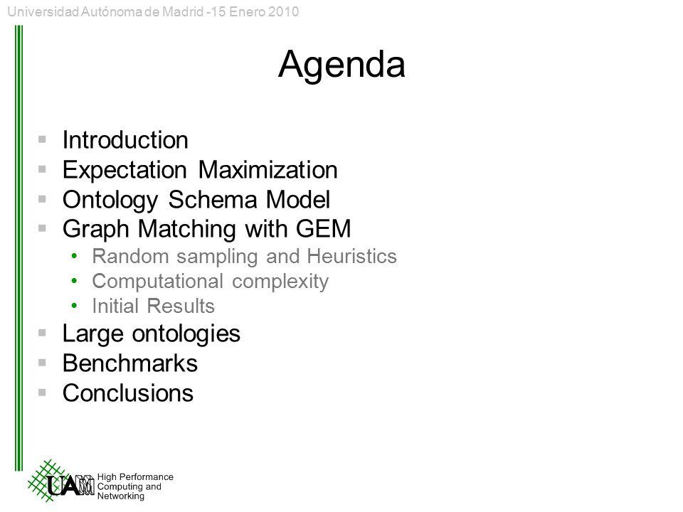 Agenda  Introduction  Expectation Maximization  Ontology Schema Model  Graph Matching with GEM Random sampling and Heuristics Computational comple