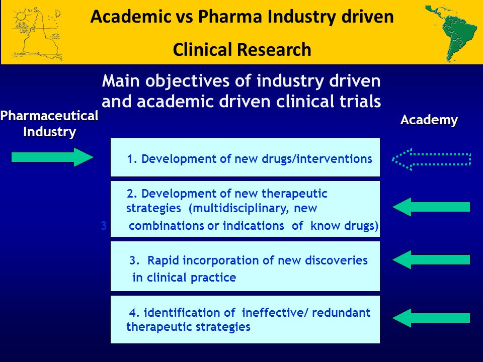 Academic vs Pharma Industry driven Clinical Research Main objectives of industry driven and academic driven clinical trials 1.