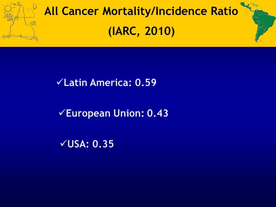 All Cancer Mortality/Incidence Ratio (IARC, 2010) European Union: 0.43 Latin America: 0.59 USA: 0.35