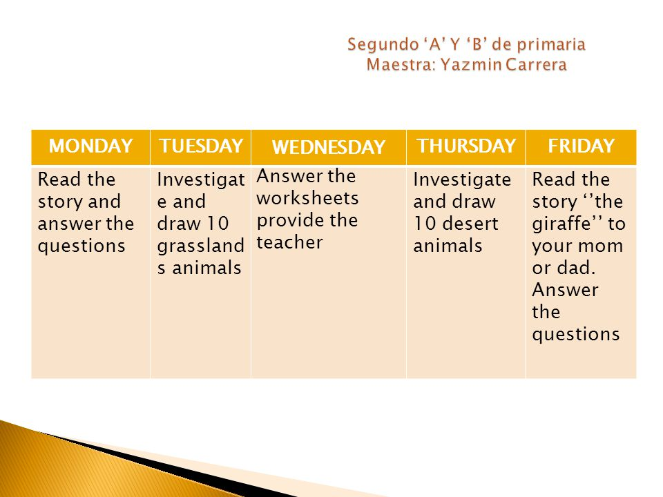 MONDAYTUESDAY WEDNESDAY THURSDAYFRIDAY Read the story and answer the questions Investigat e and draw 10 grassland s animals Answer the worksheets provide the teacher Investigate and draw 10 desert animals Read the story ''the giraffe'' to your mom or dad.